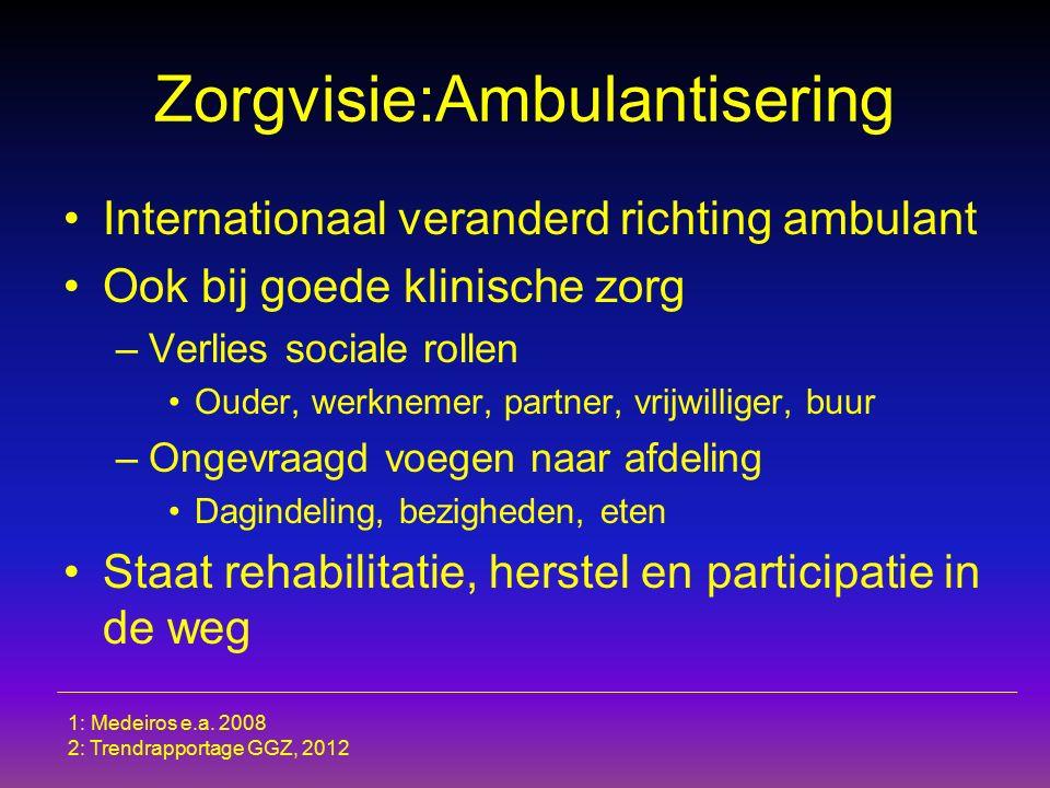 Zorgvisie:Ambulantisering