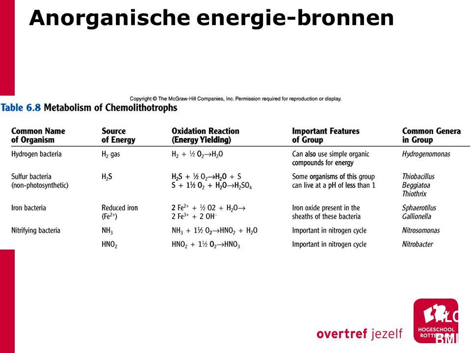 Anorganische energie-bronnen