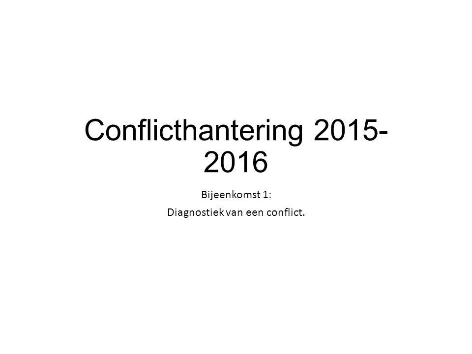 Bijeenkomst 1: Diagnostiek van een conflict.
