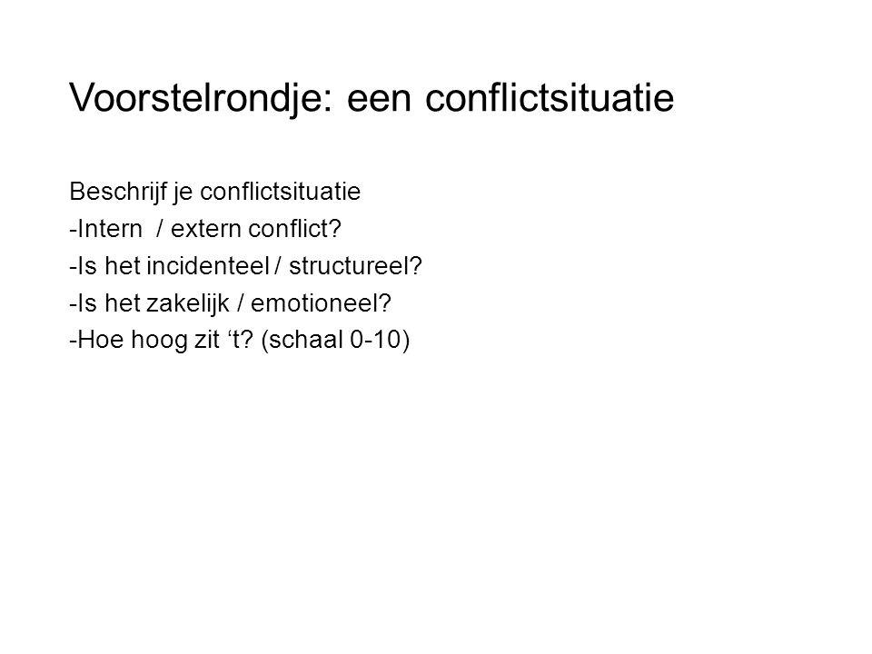 Voorstelrondje: een conflictsituatie