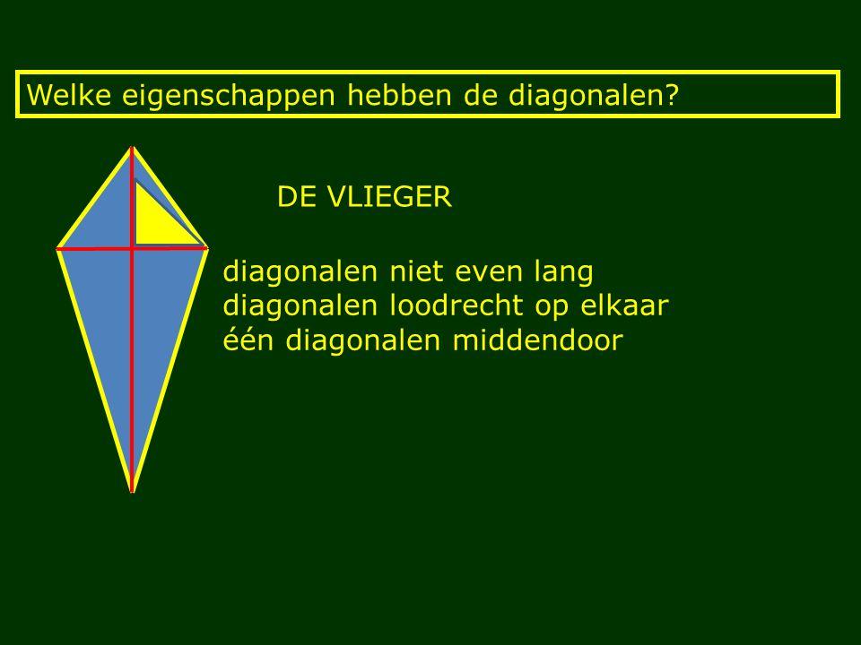 Welke eigenschappen hebben de diagonalen