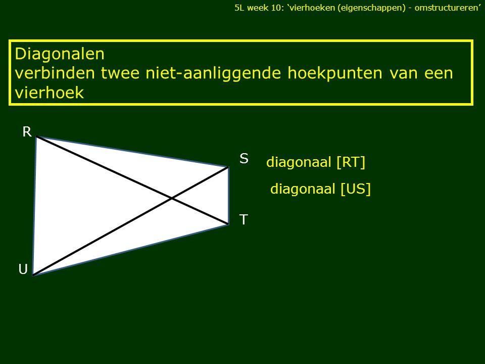 verbinden twee niet-aanliggende hoekpunten van een vierhoek