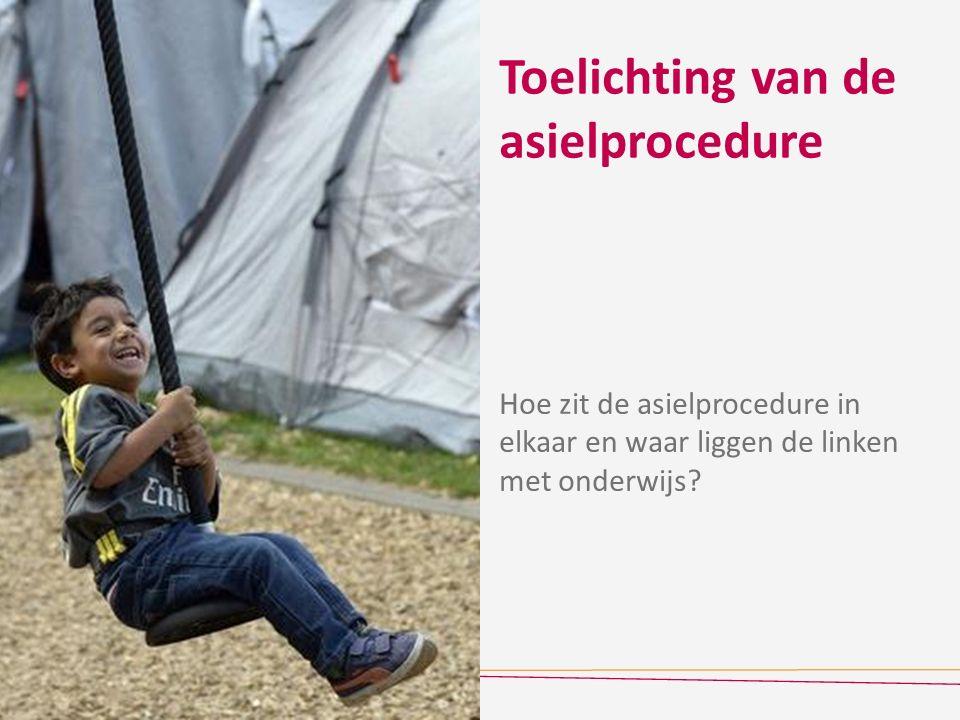 Toelichting van de asielprocedure