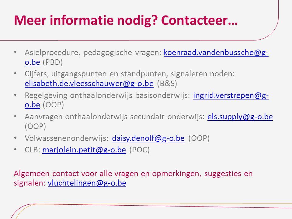 Meer informatie nodig Contacteer…