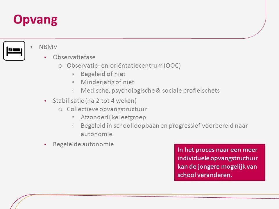 Opvang NBMV Observatiefase Observatie- en oriëntatiecentrum (OOC)