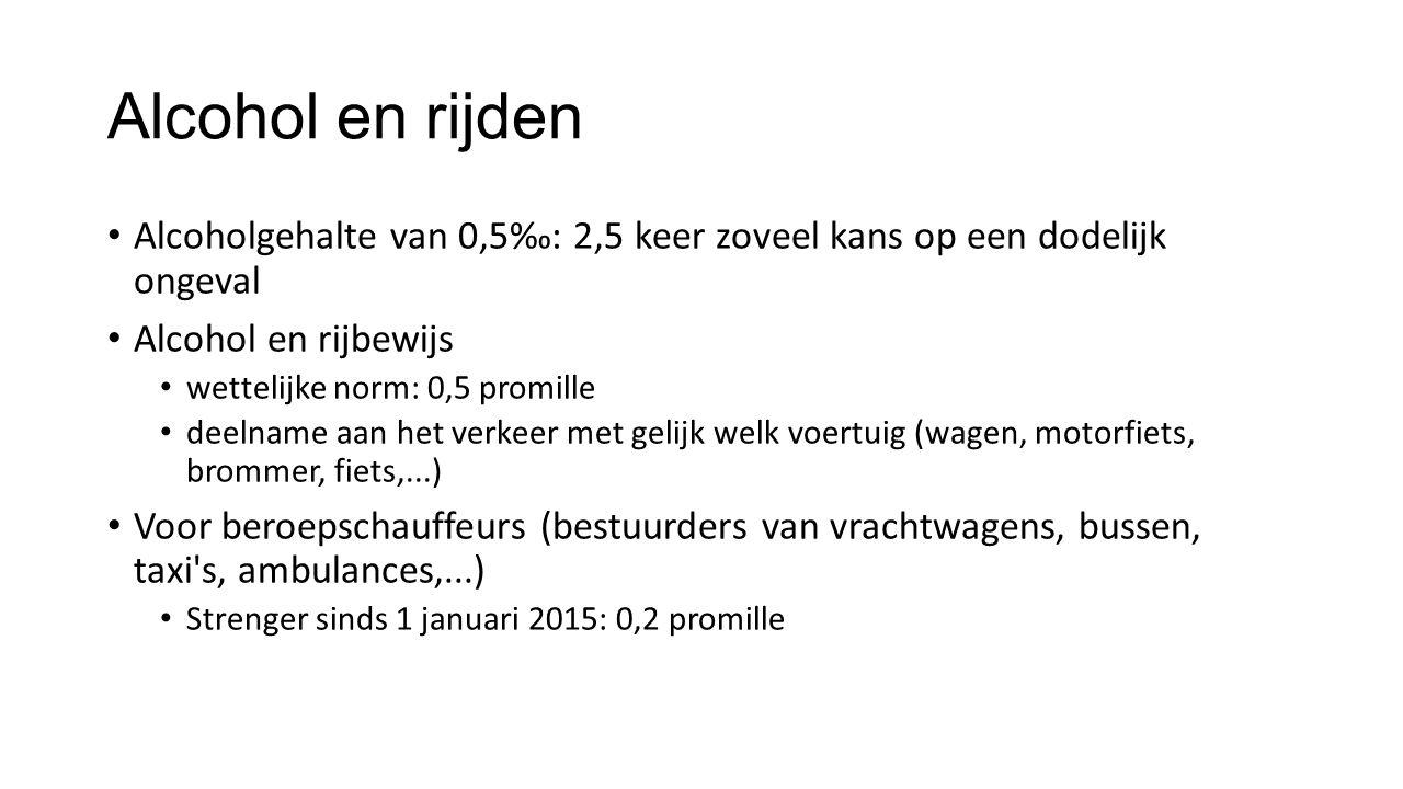Alcohol en rijden Alcoholgehalte van 0,5‰: 2,5 keer zoveel kans op een dodelijk ongeval. Alcohol en rijbewijs.