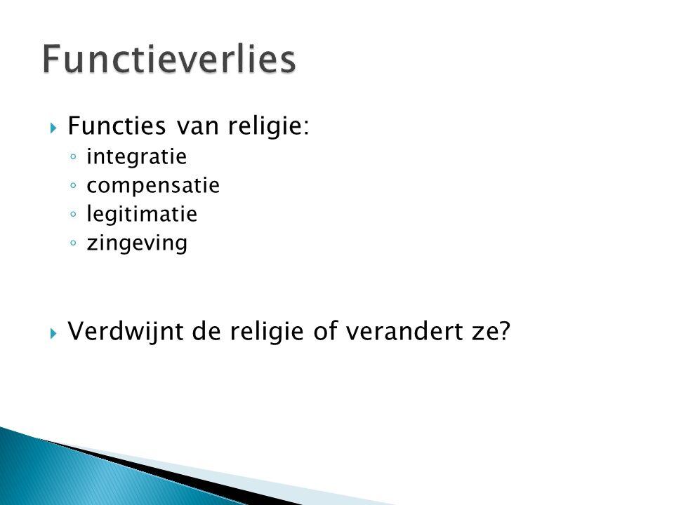Functieverlies Functies van religie: