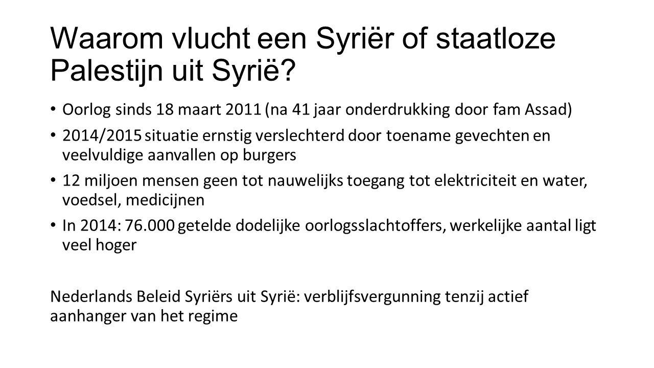 Waarom vlucht een Syriër of staatloze Palestijn uit Syrië