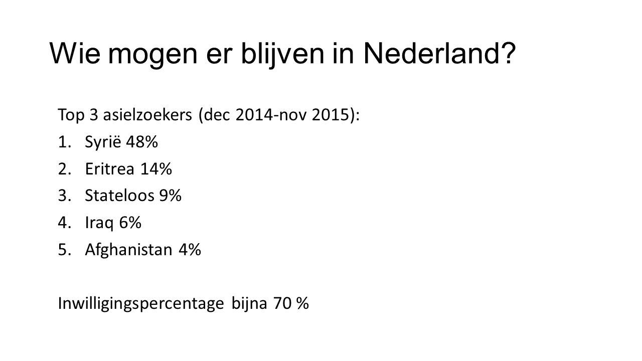 Wie mogen er blijven in Nederland