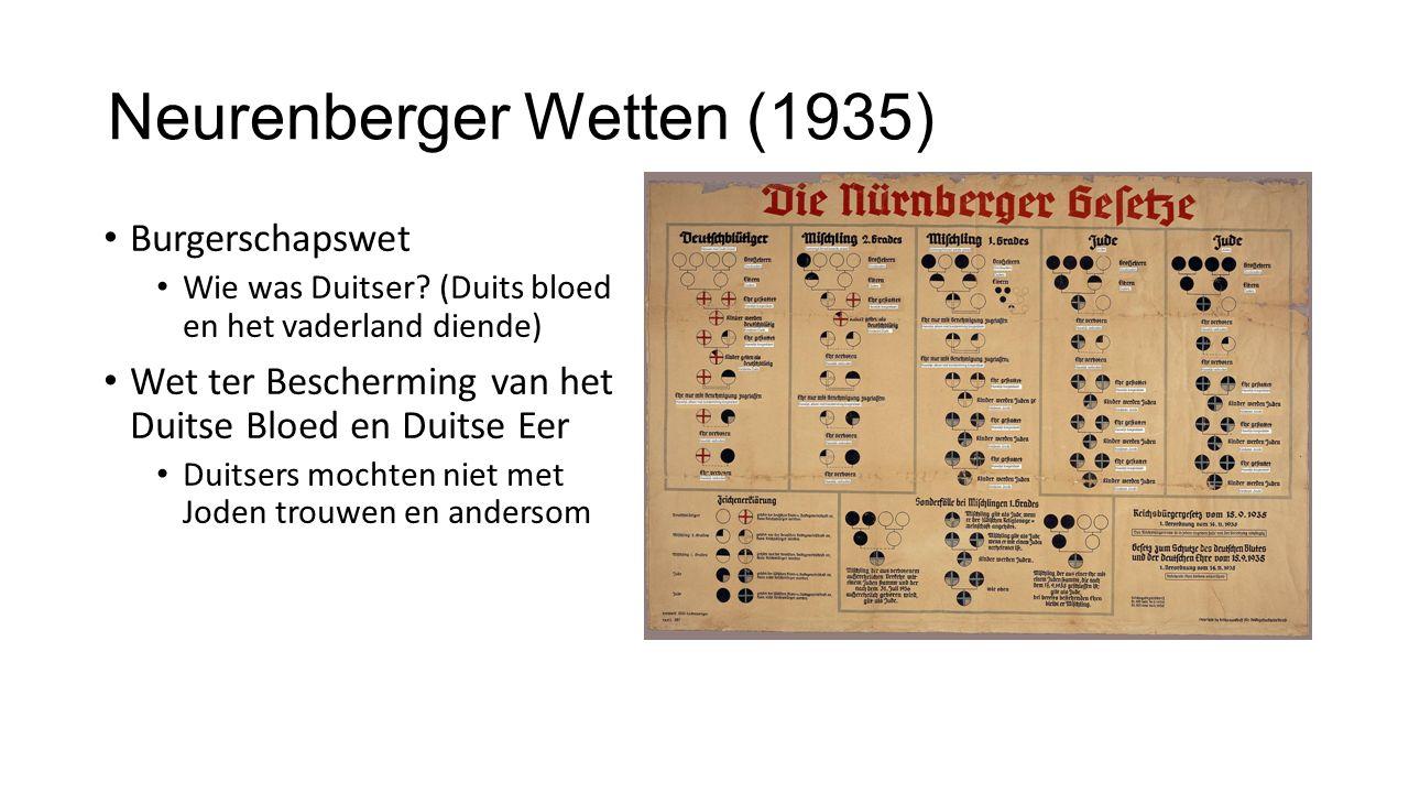 Neurenberger Wetten (1935)