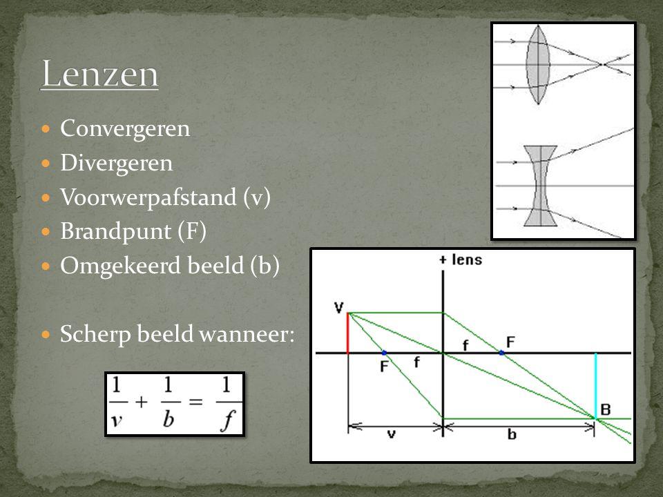 Lenzen Convergeren Divergeren Voorwerpafstand (v) Brandpunt (F)