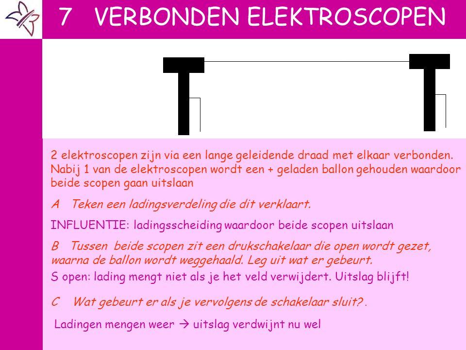 7 VERBONDEN ELEKTROSCOPEN