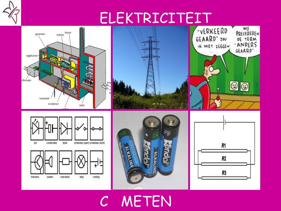 ELEKTRICITEIT Aat C METEN