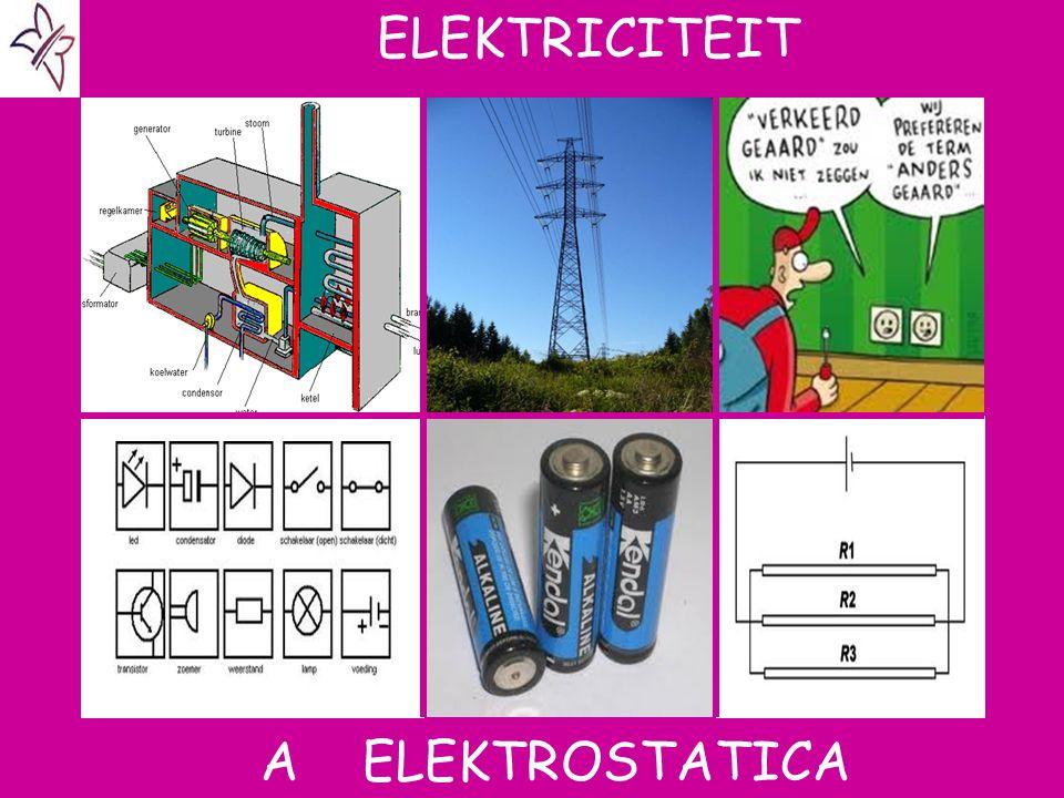 ELEKTRICITEIT Aat A elektrostatica