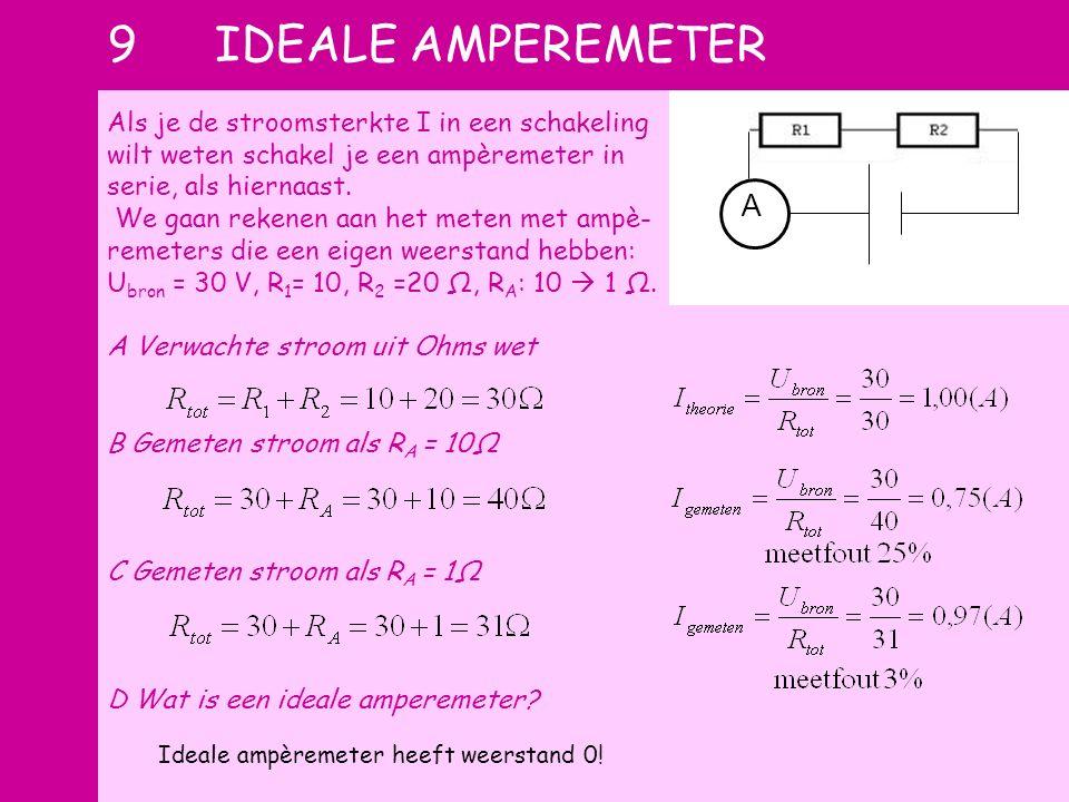 9 Ideale amperemeter Als je de stroomsterkte I in een schakeling wilt weten schakel je een ampèremeter in serie, als hiernaast.