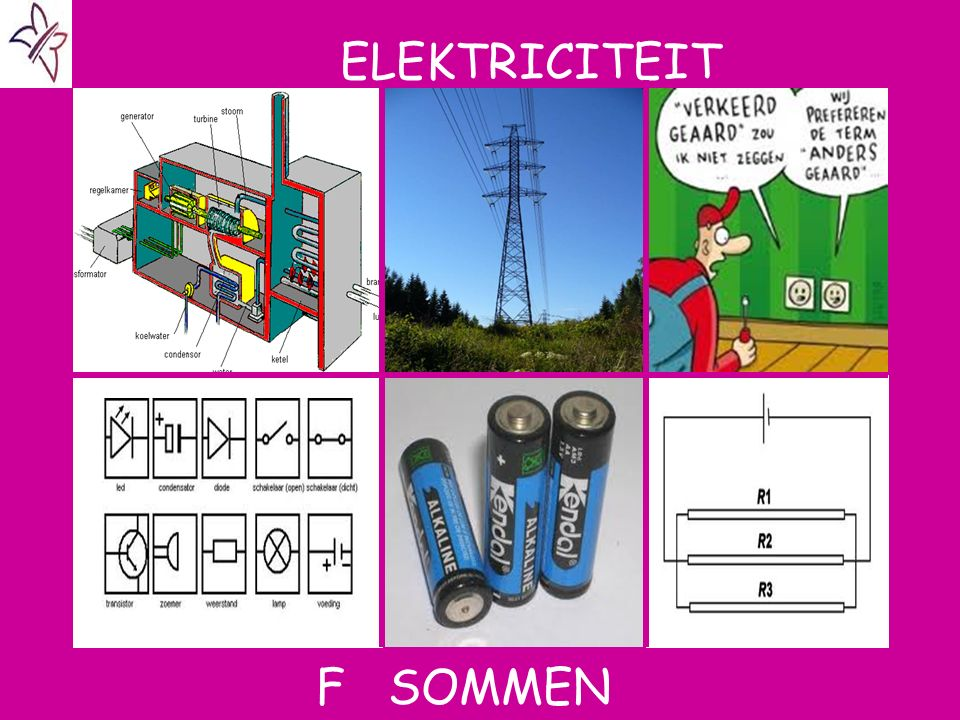 ELEKTRICITEIT Aat F SOMMEN