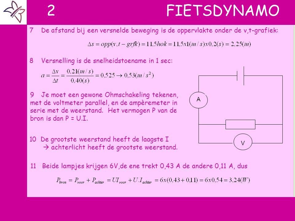2 FIETSDYNAMO 7 De afstand bij een versnelde beweging is de oppervlakte onder de v,t-grafiek: