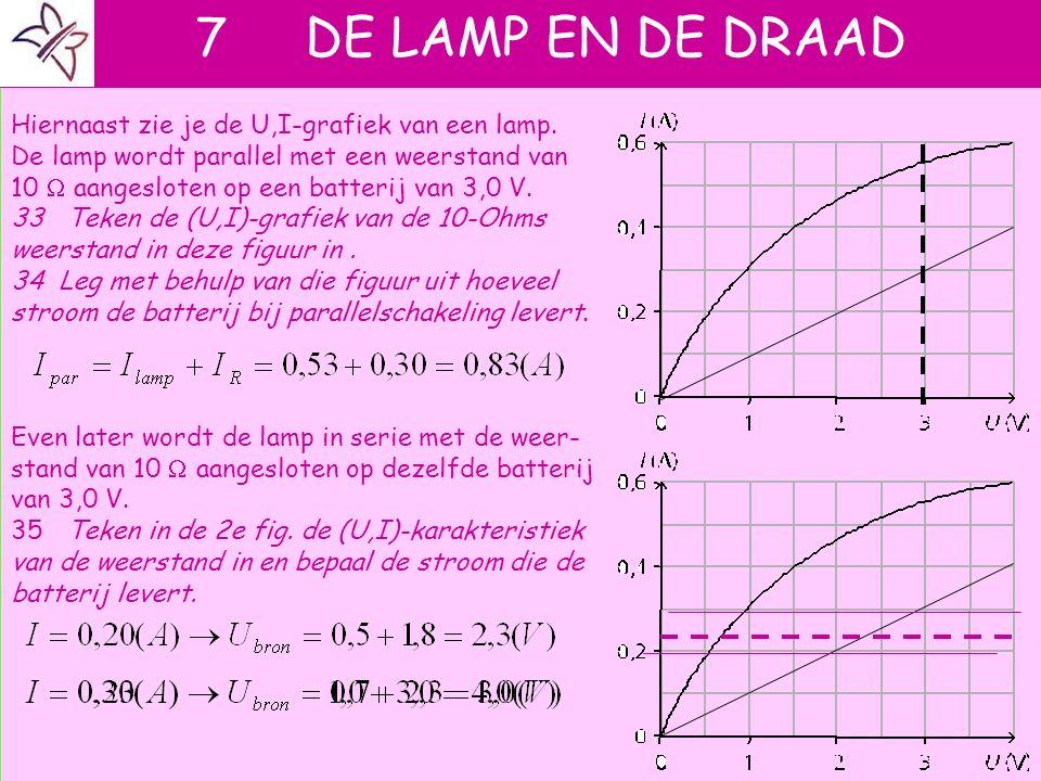 7 DE LAMP EN DE DRAAD Hiernaast zie je de U,I-grafiek van een lamp.