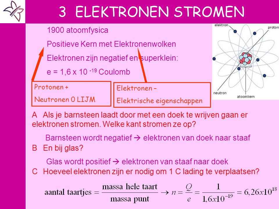 3 ELEKTRONEN STROMEN 1900 atoomfysica