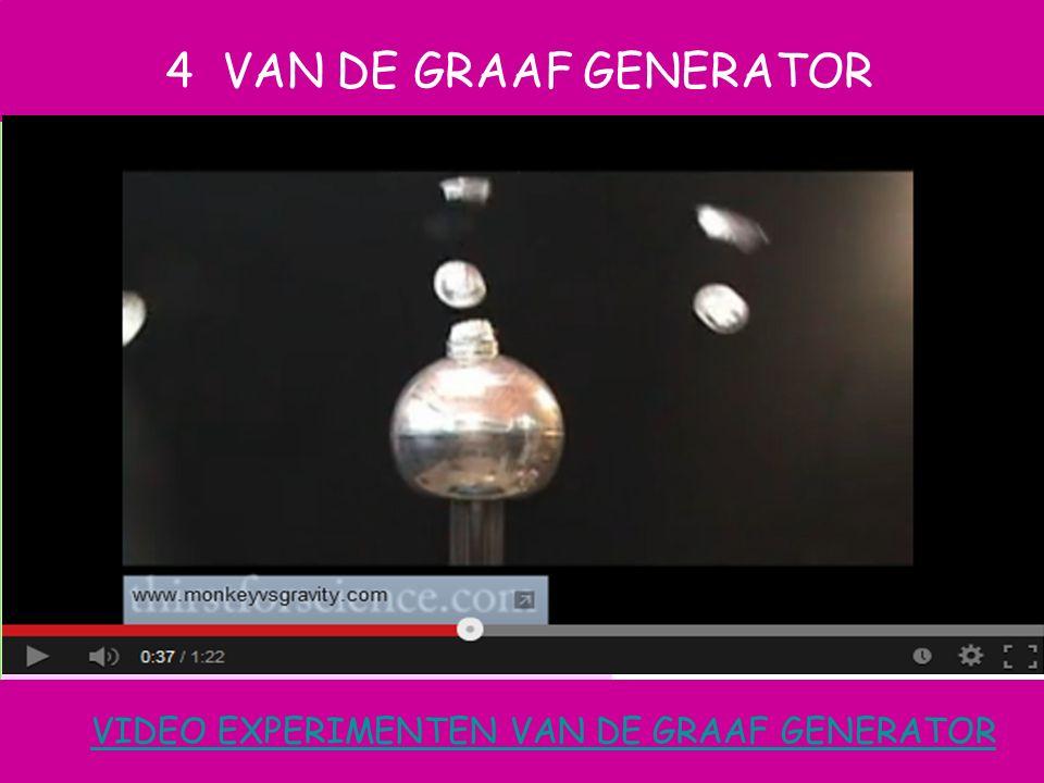 4 VAN DE GRAAF GENERATOR VIDEO EXPERIMENTEN VAN DE GRAAF GENERATOR