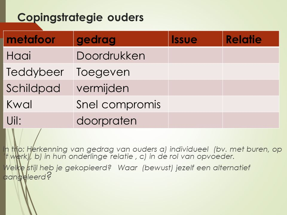 Copingstrategie ouders