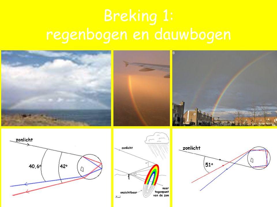 Breking 1: regenbogen en dauwbogen