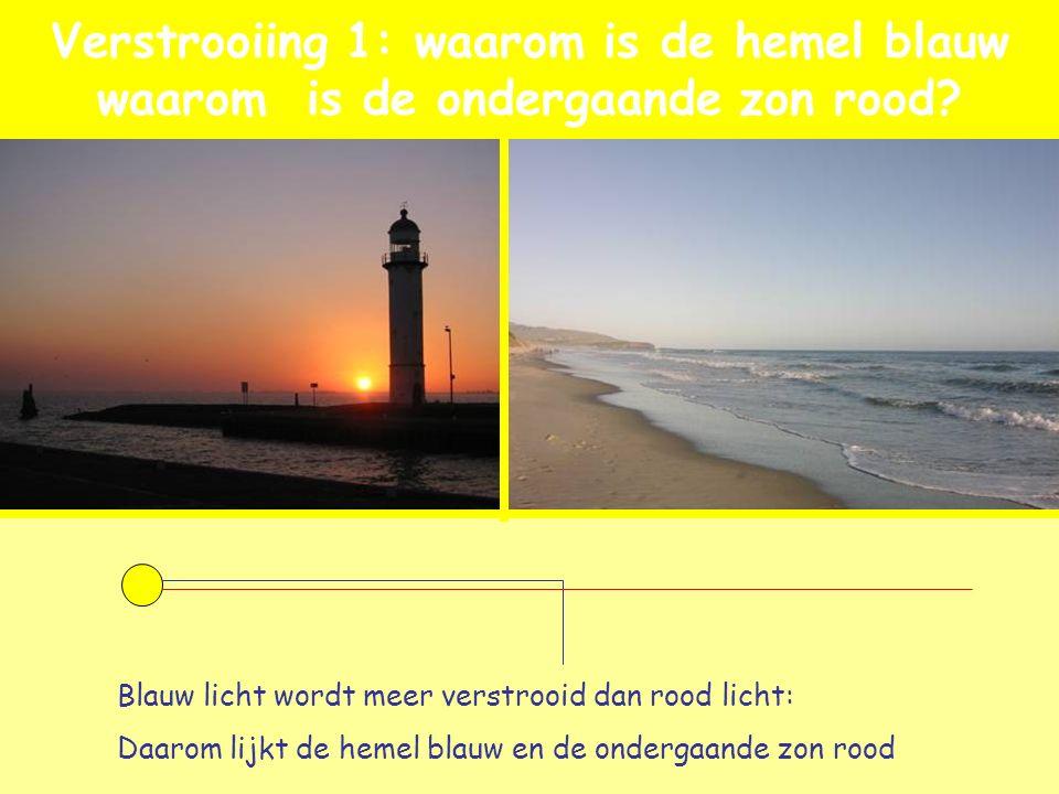 Verstrooiing 1: waarom is de hemel blauw waarom is de ondergaande zon rood
