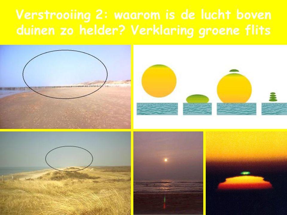 Verstrooiing 2: waarom is de lucht boven duinen zo helder