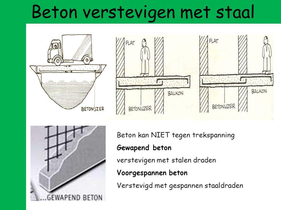 Beton verstevigen met staal