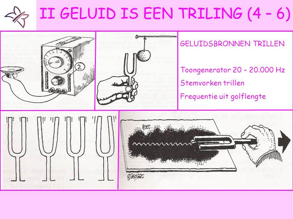 II GELUID IS EEN TRILING (4 – 6)