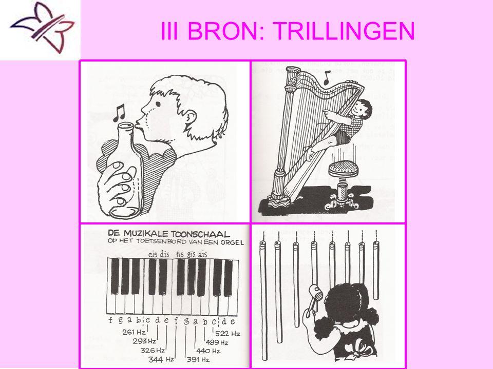 III BRON: TRILLINGEN