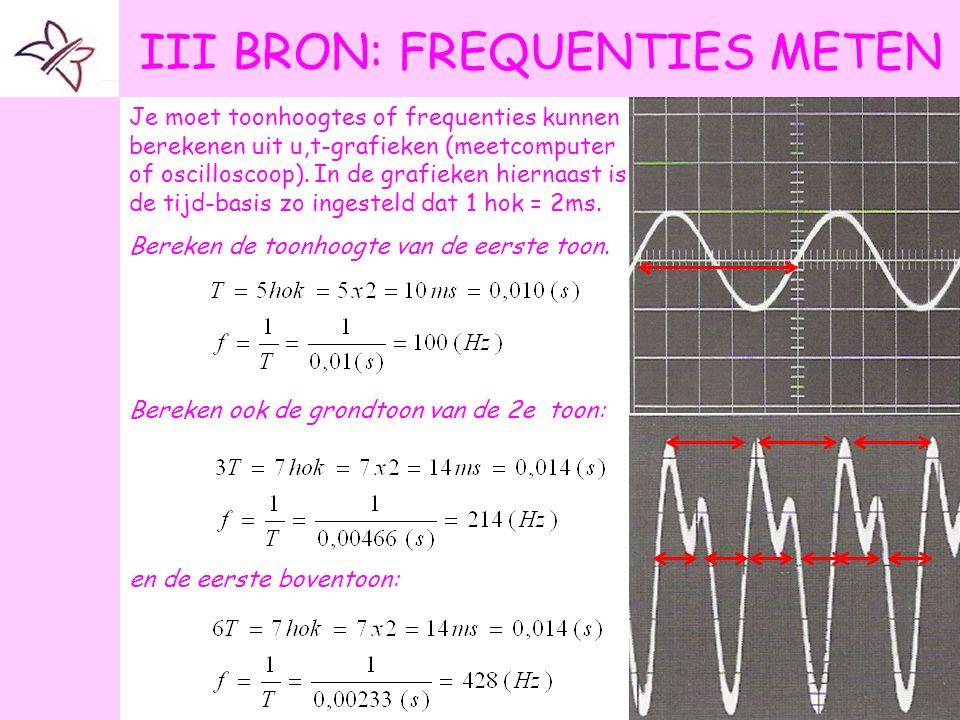 III BRON: FREQUENTIES METEN