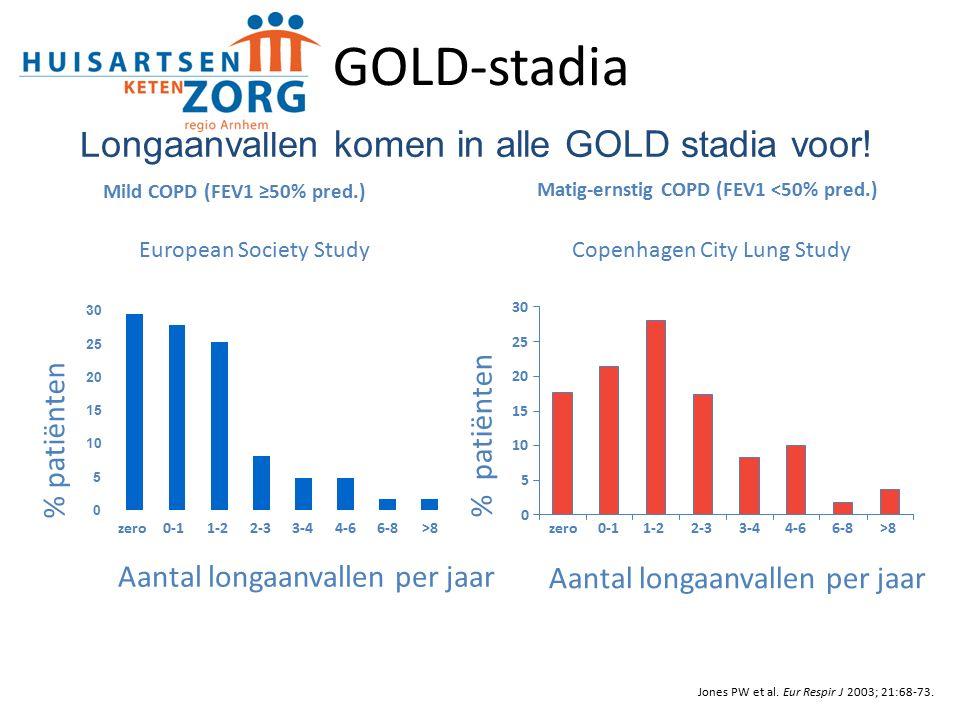 Matig-ernstig COPD (FEV1 <50% pred.)