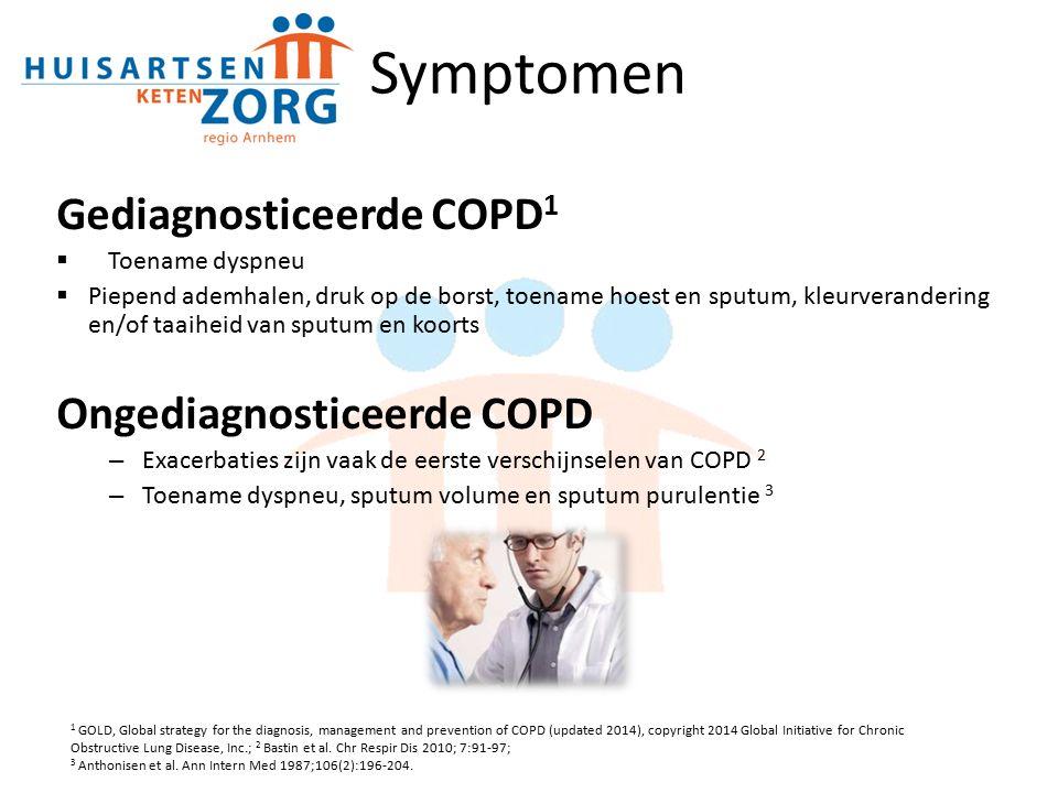 Symptomen Gediagnosticeerde COPD1 Ongediagnosticeerde COPD