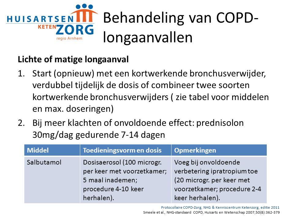 Behandeling van COPD- longaanvallen