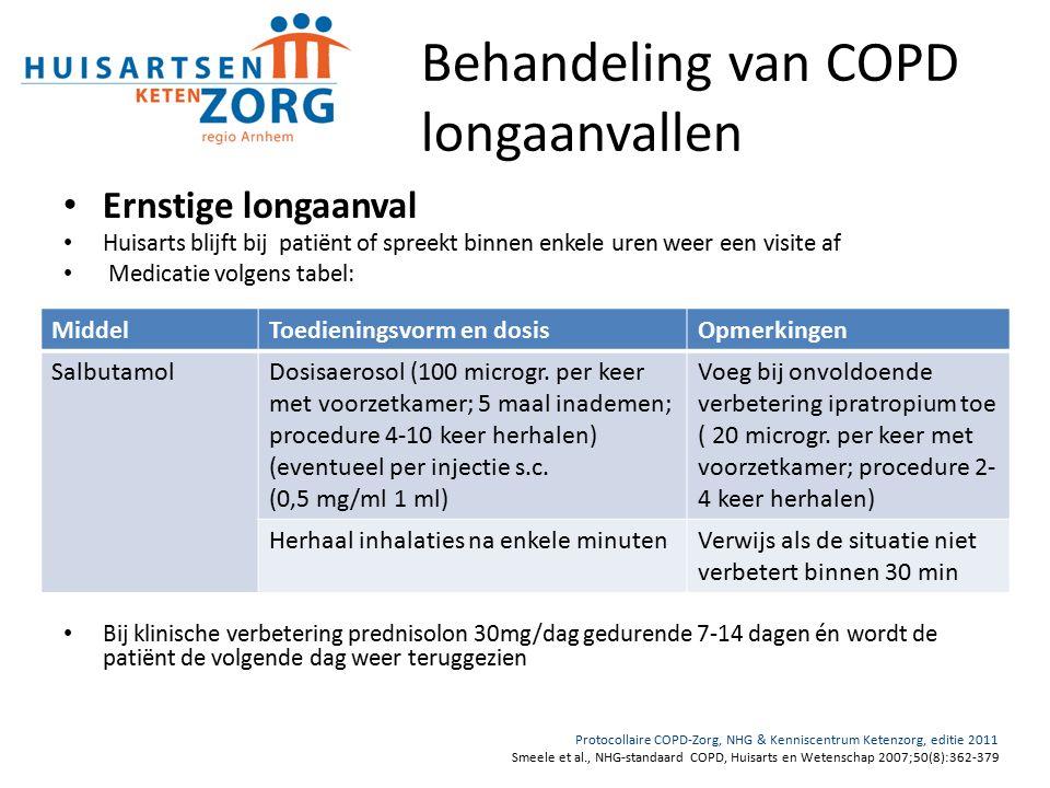 Behandeling van COPD longaanvallen