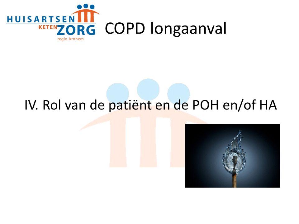 IV. Rol van de patiënt en de POH en/of HA
