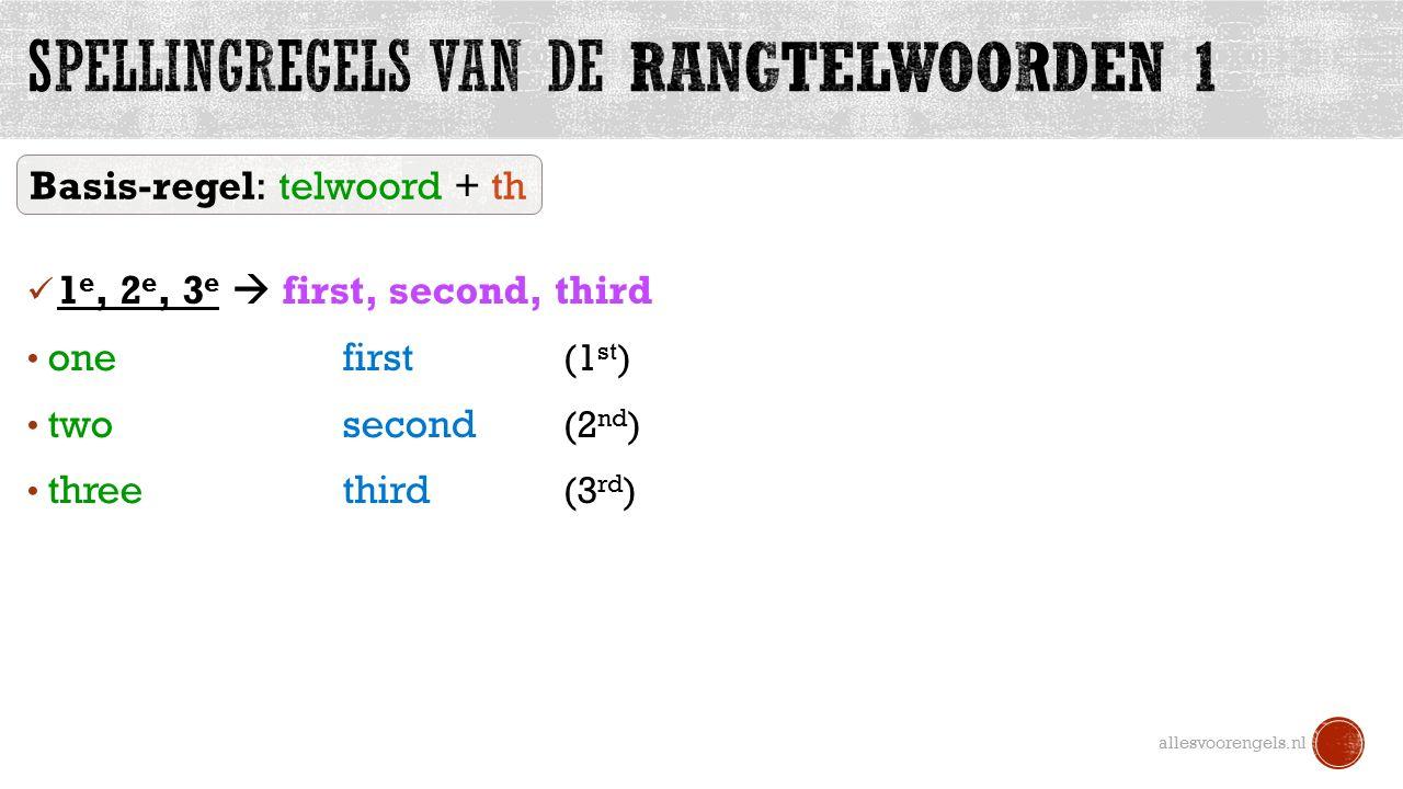Spellingregels van de Rangtelwoorden 1