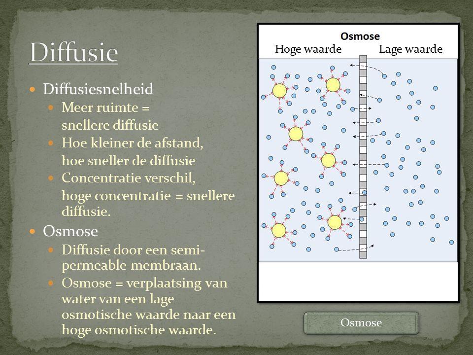 Diffusie Diffusiesnelheid Osmose Meer ruimte = snellere diffusie