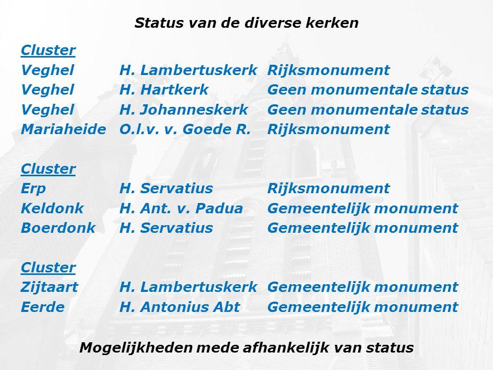 Status van de diverse kerken
