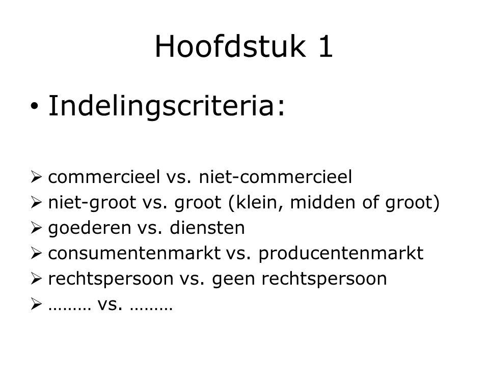 Hoofdstuk 1 Indelingscriteria: commercieel vs. niet-commercieel