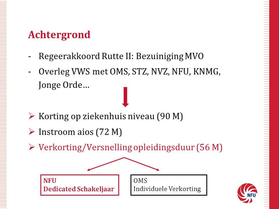 Achtergrond Regeerakkoord Rutte II: Bezuiniging MVO