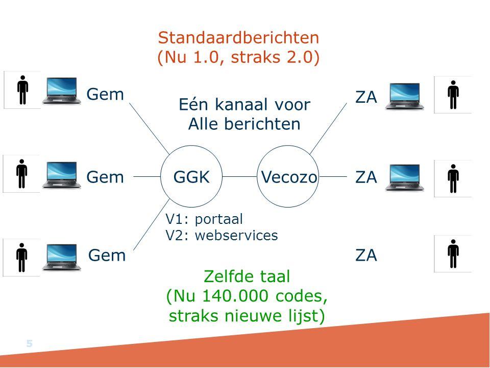 Standaardberichten (Nu 1.0, straks 2.0) Gem ZA Eén kanaal voor