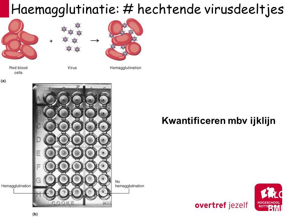 Haemagglutinatie: # hechtende virusdeeltjes