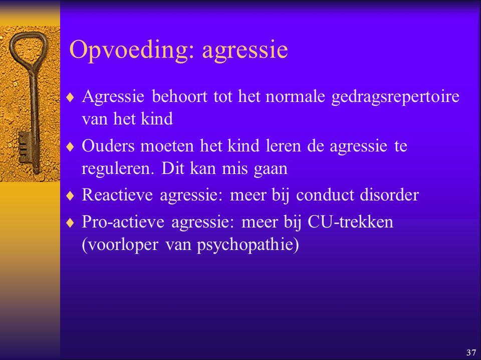 Opvoeding: agressie Agressie behoort tot het normale gedragsrepertoire van het kind.