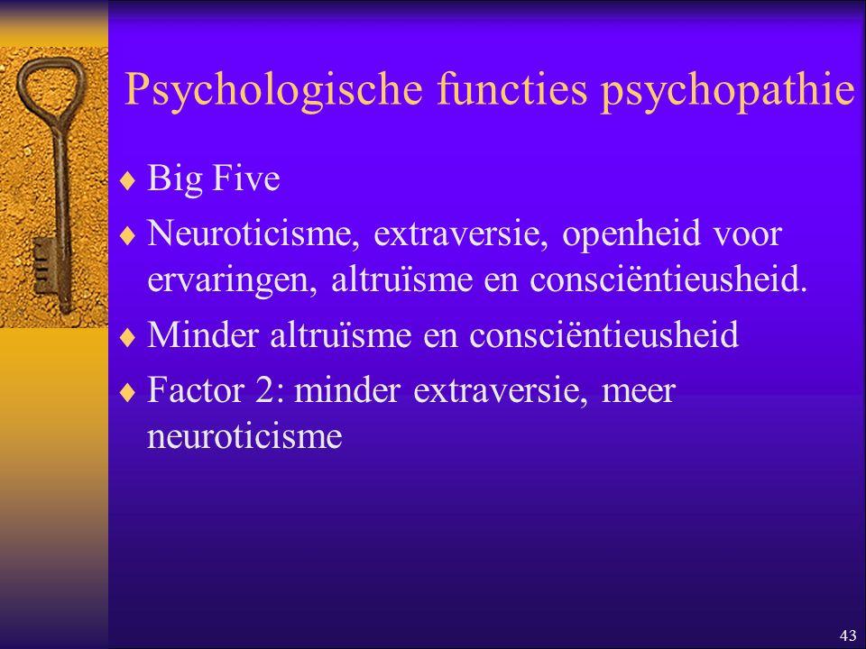 Psychologische functies psychopathie