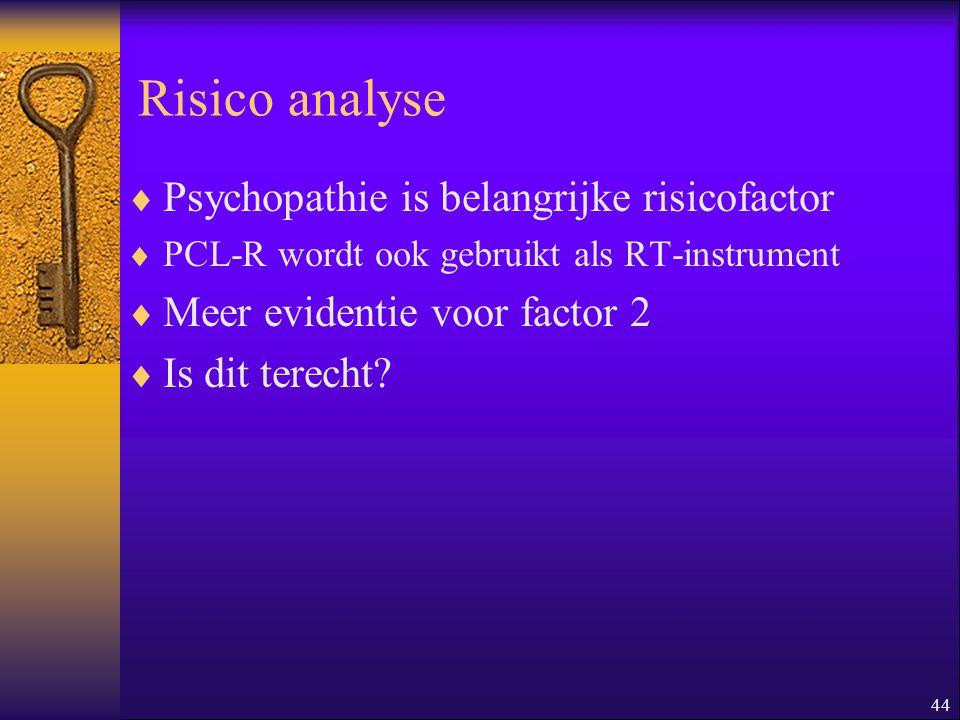 Risico analyse Psychopathie is belangrijke risicofactor