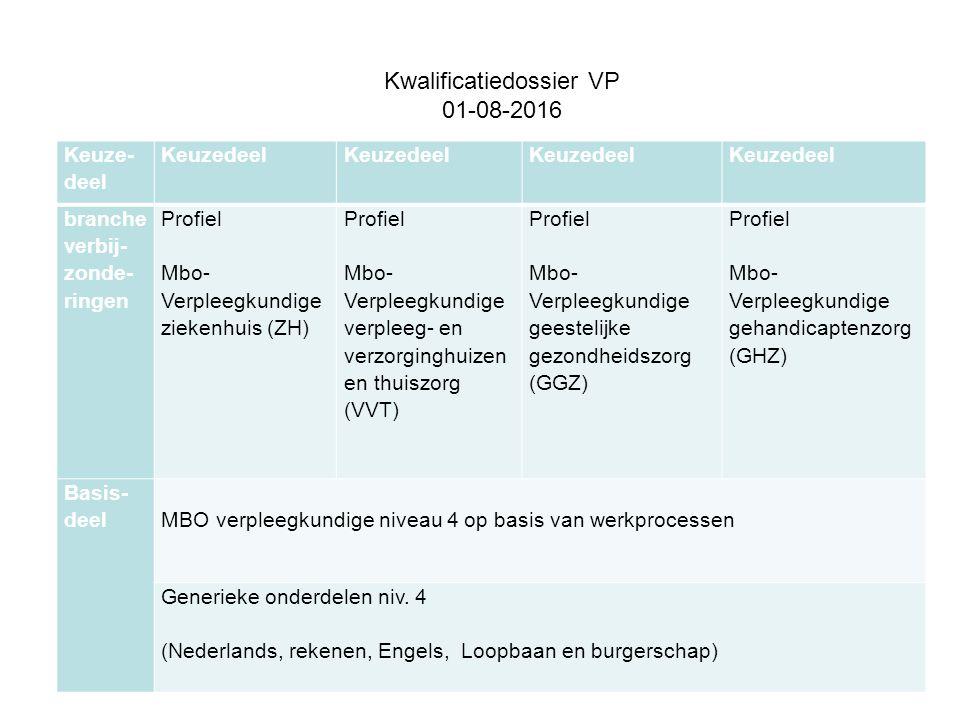 Kwalificatiedossier VP 01-08-2016