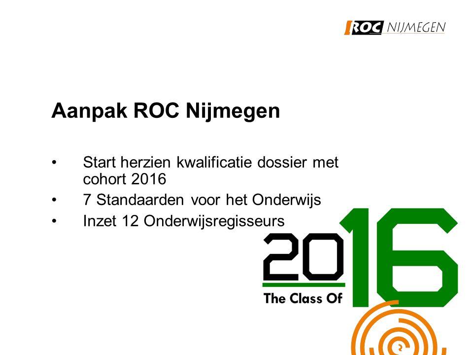 Aanpak ROC Nijmegen Start herzien kwalificatie dossier met cohort 2016