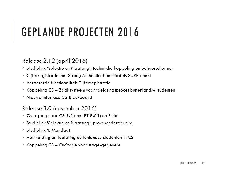 Geplande projecten 2016 Release 2.12 (april 2016)
